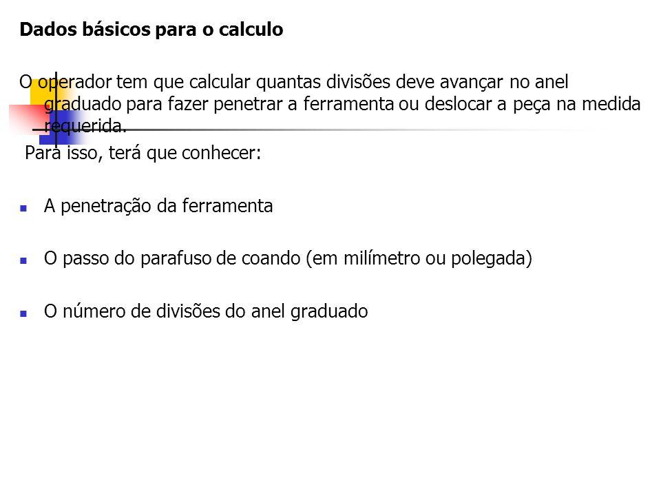 Dados básicos para o calculo