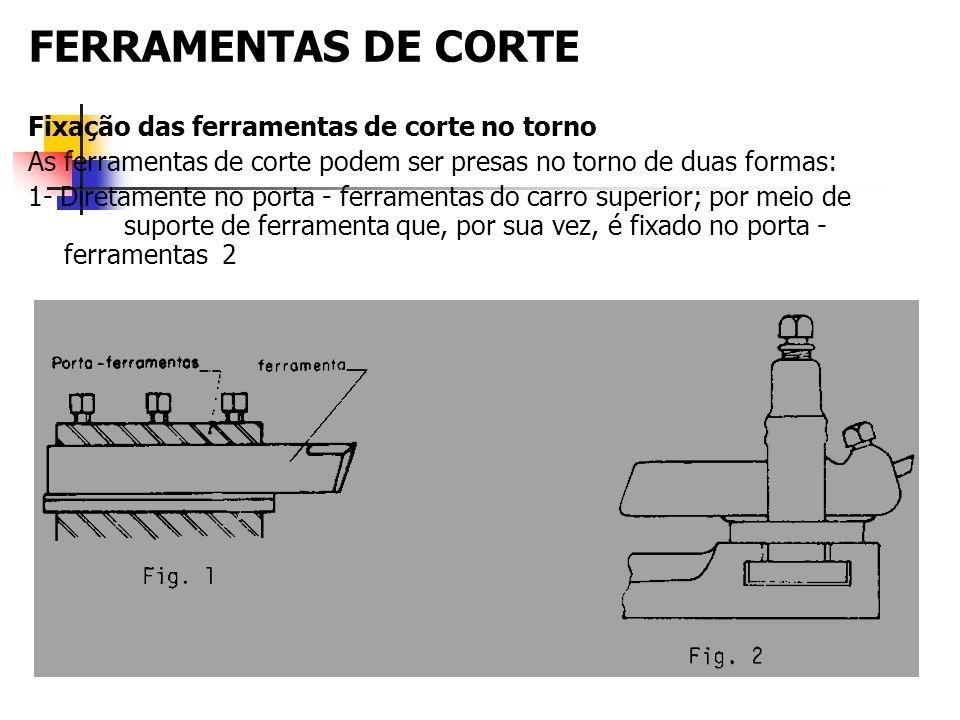 FERRAMENTAS DE CORTE Fixação das ferramentas de corte no torno