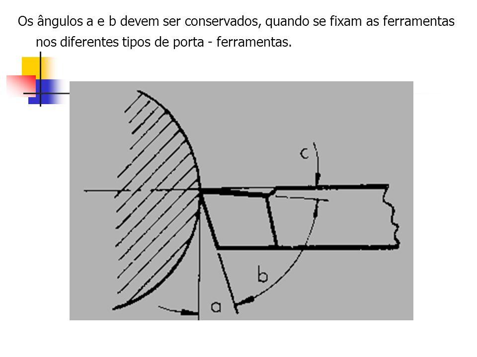 Os ângulos a e b devem ser conservados, quando se fixam as ferramentas nos diferentes tipos de porta - ferramentas.