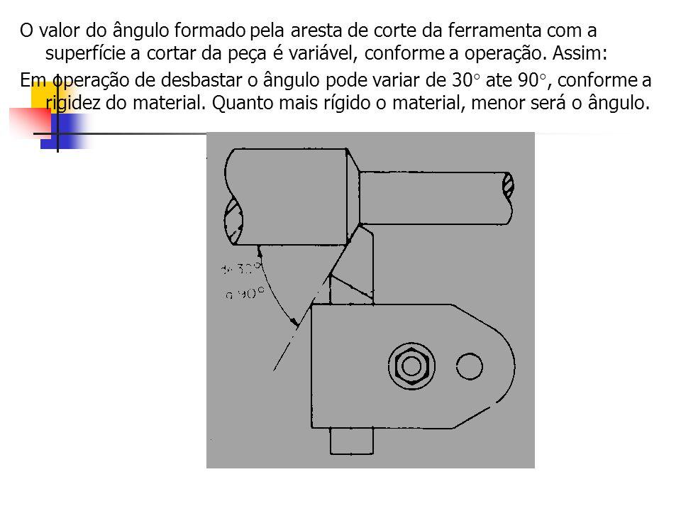 O valor do ângulo formado pela aresta de corte da ferramenta com a superfície a cortar da peça é variável, conforme a operação. Assim: