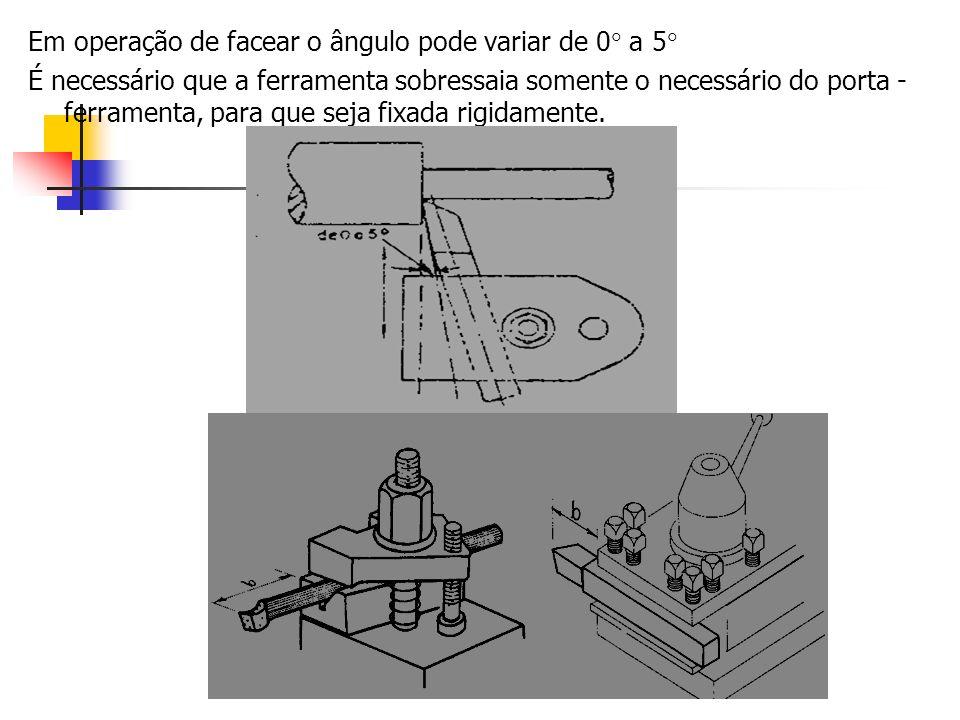 Em operação de facear o ângulo pode variar de 0 a 5