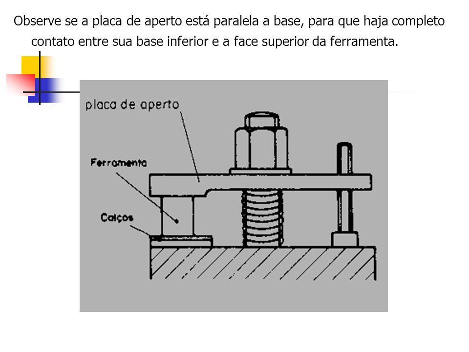 Observe se a placa de aperto está paralela a base, para que haja completo contato entre sua base inferior e a face superior da ferramenta.