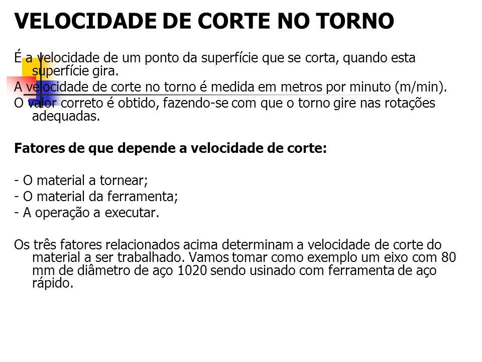 VELOCIDADE DE CORTE NO TORNO