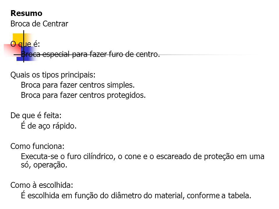 Resumo Broca de Centrar. O que é: Broca especial para fazer furo de centro. Quais os tipos principais: