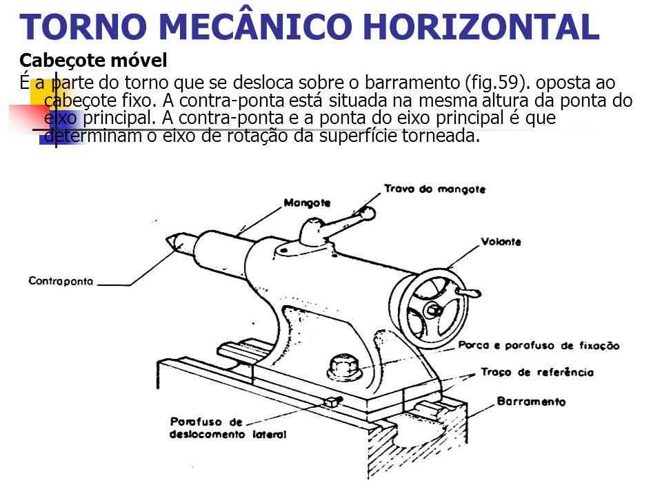 TORNO MECÂNICO HORIZONTAL