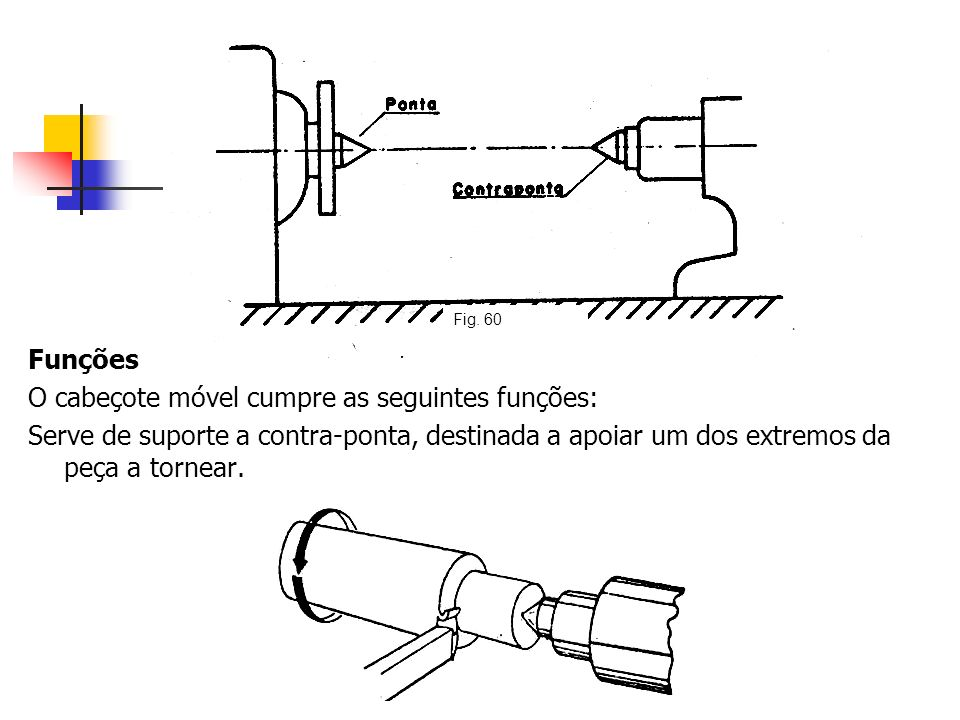 O cabeçote móvel cumpre as seguintes funções: