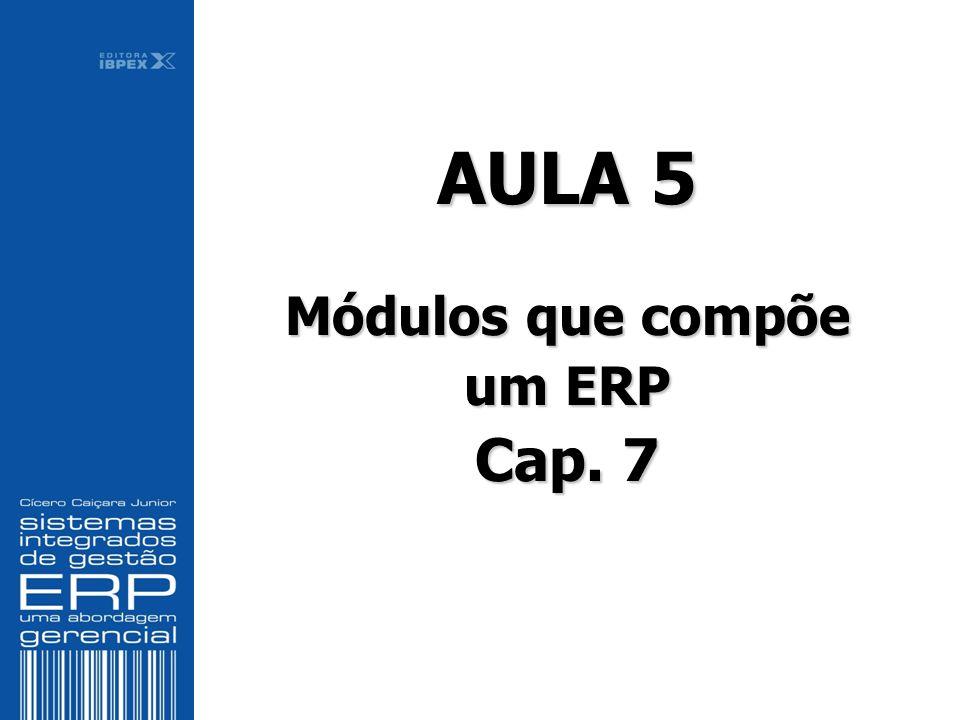 AULA 5 Módulos que compõe um ERP Cap. 7
