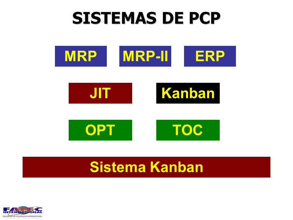 SISTEMAS DE PCP MRP MRP-II ERP JIT Kanban OPT TOC Sistema Kanban