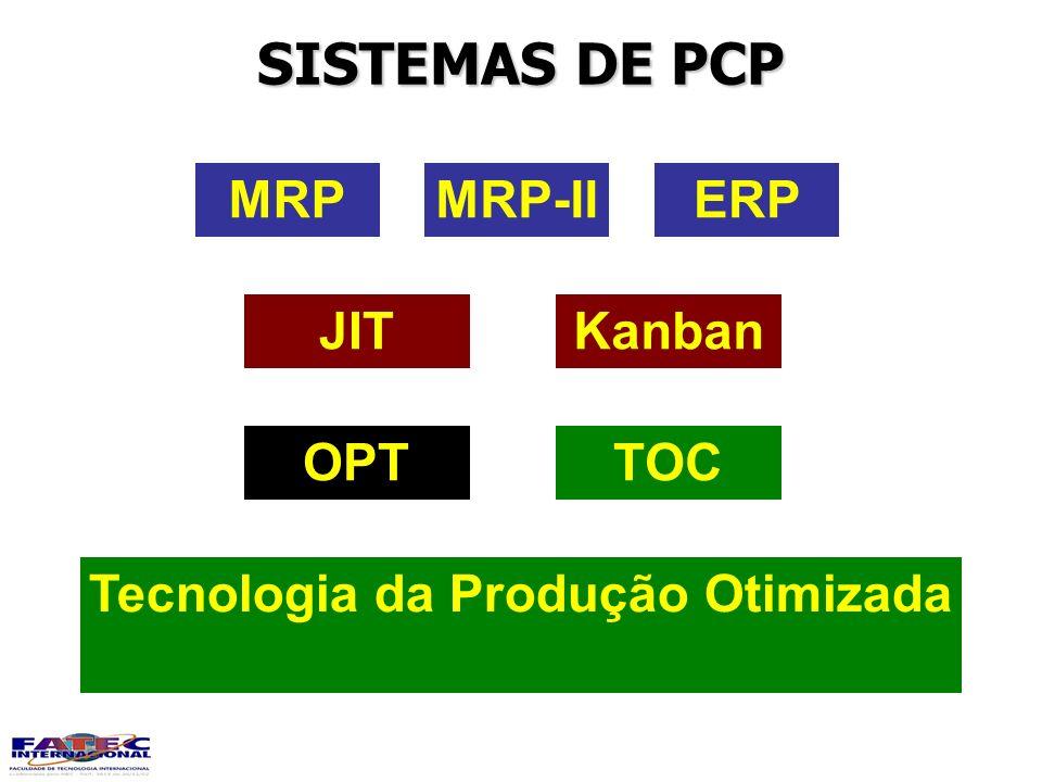 Tecnologia da Produção Otimizada