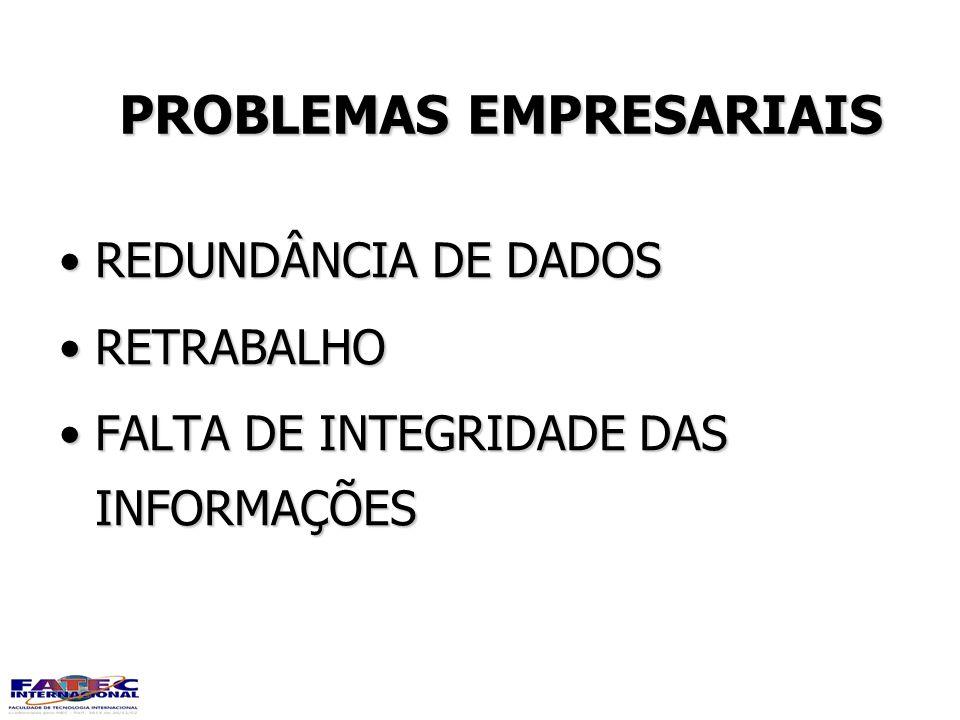PROBLEMAS EMPRESARIAIS