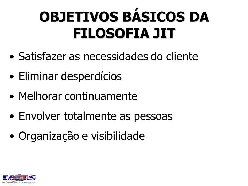 OBJETIVOS BÁSICOS DA FILOSOFIA JIT