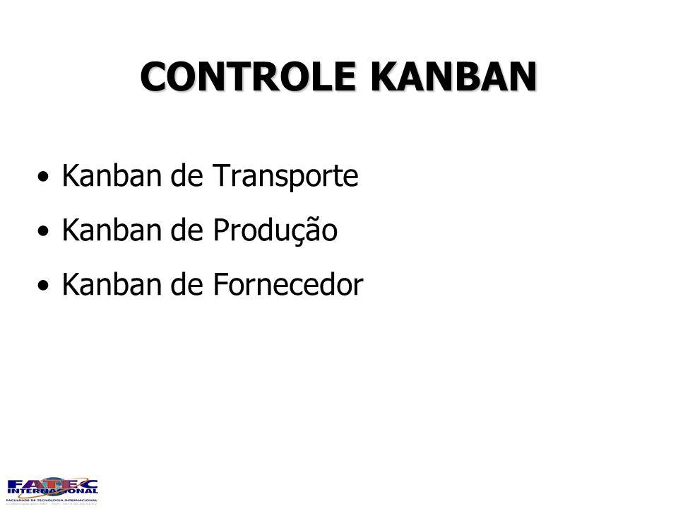 CONTROLE KANBAN • Kanban de Transporte • Kanban de Produção