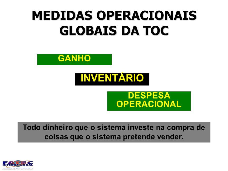 MEDIDAS OPERACIONAIS GLOBAIS DA TOC