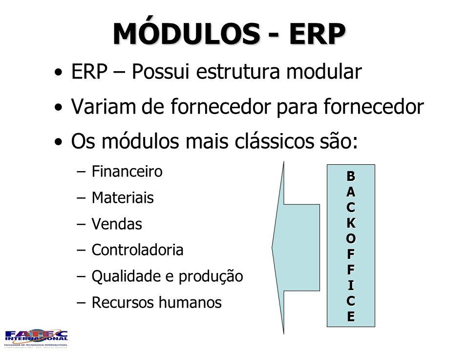 MÓDULOS - ERP ERP – Possui estrutura modular