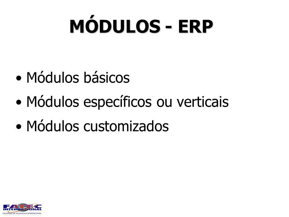 MÓDULOS - ERP Módulos básicos Módulos específicos ou verticais