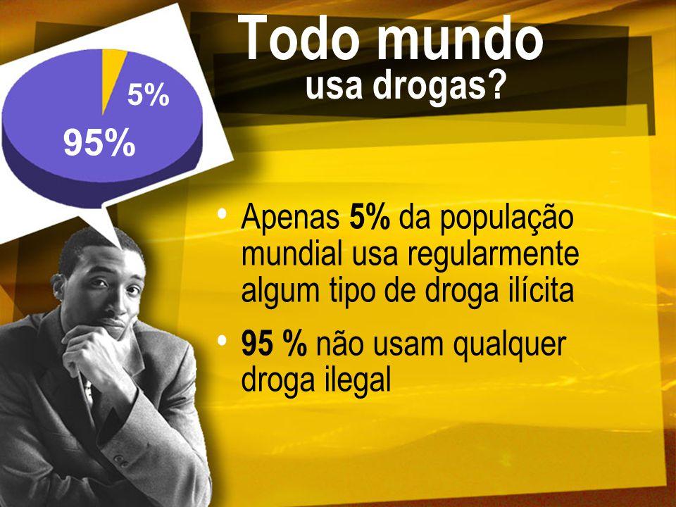 Todo mundo usa drogas 5% 95% Apenas 5% da população mundial usa regularmente algum tipo de droga ilícita.