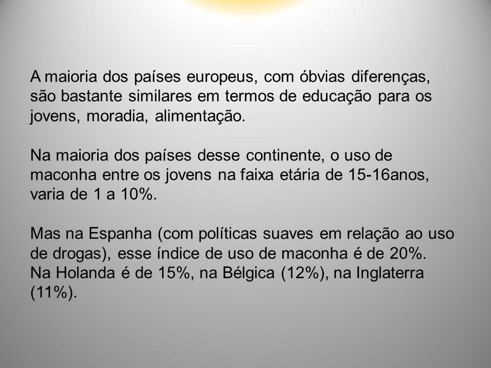 Na Holanda é de 15%, na Bélgica (12%), na Inglaterra (11%).