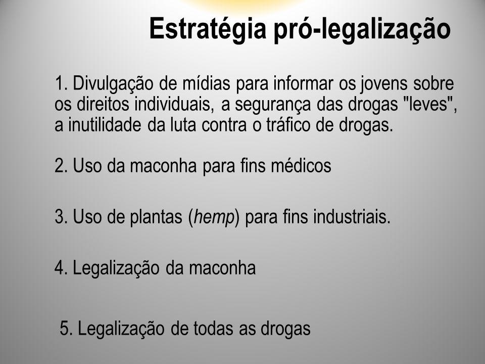 Estratégia pró-legalização