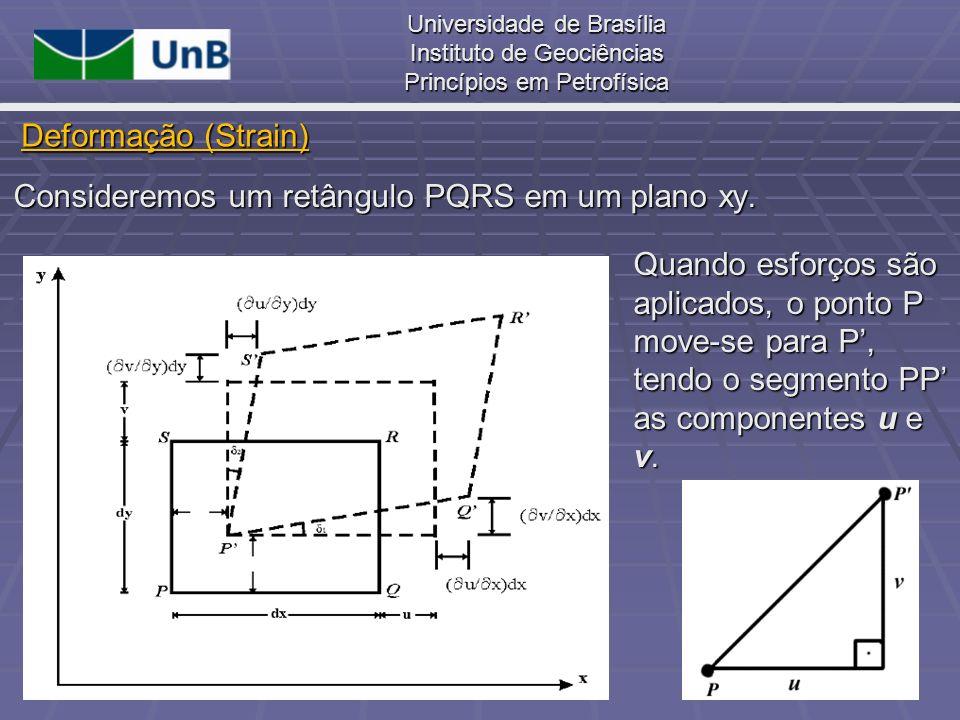 Consideremos um retângulo PQRS em um plano xy.