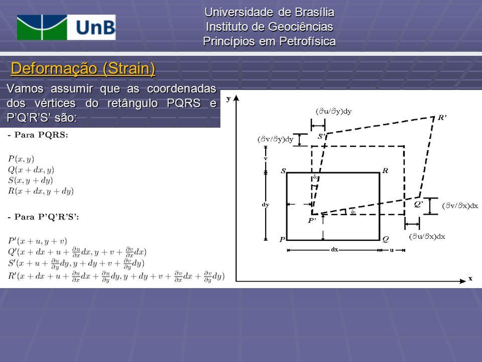 Deformação (Strain) Vamos assumir que as coordenadas dos vértices do retângulo PQRS e P'Q'R'S' são: