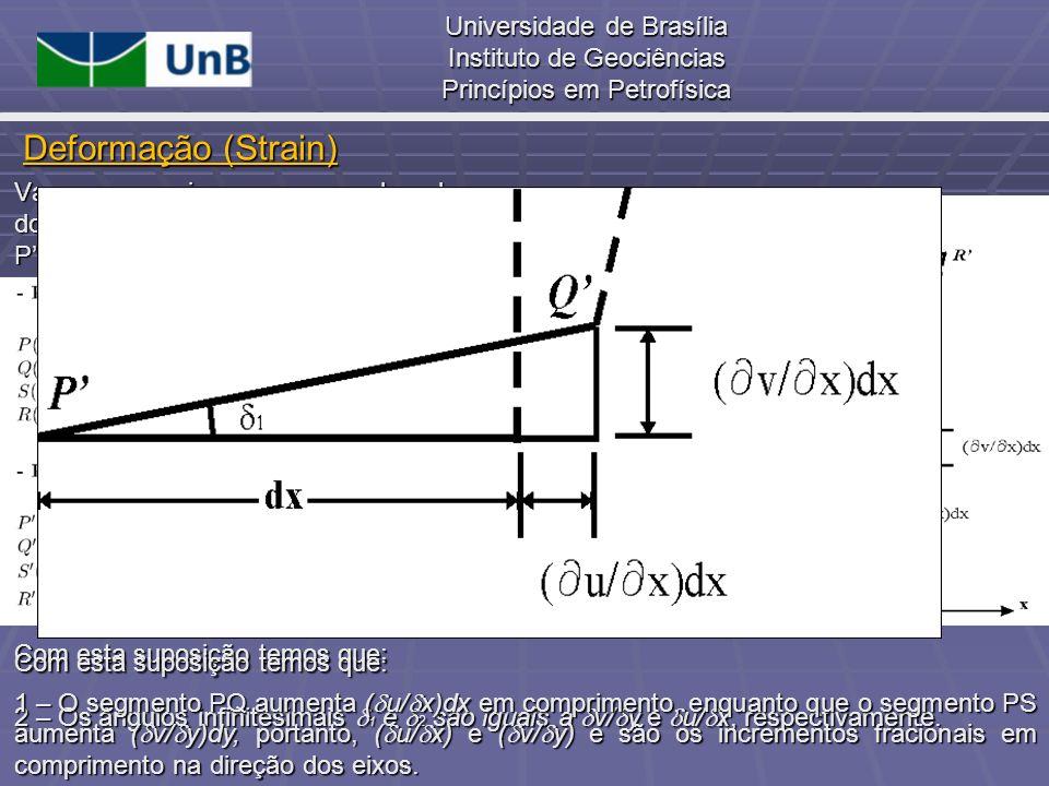 Deformação (Strain)Vamos assumir que as coordenadas dos vértices do retângulo PQRS e P'Q'R'S' são: Com esta suposição temos que: