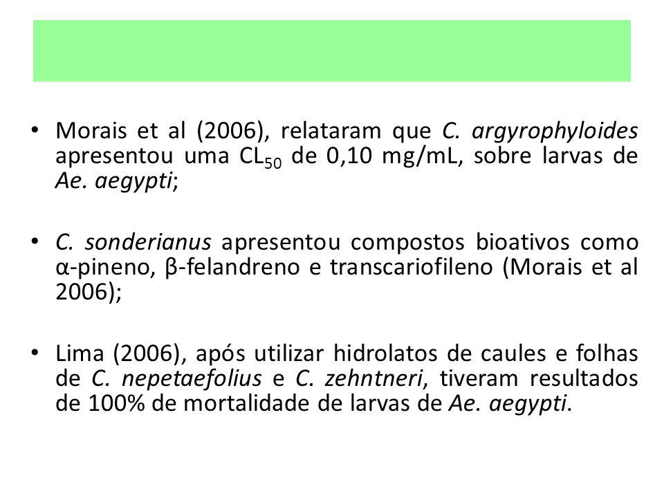 Morais et al (2006), relataram que C