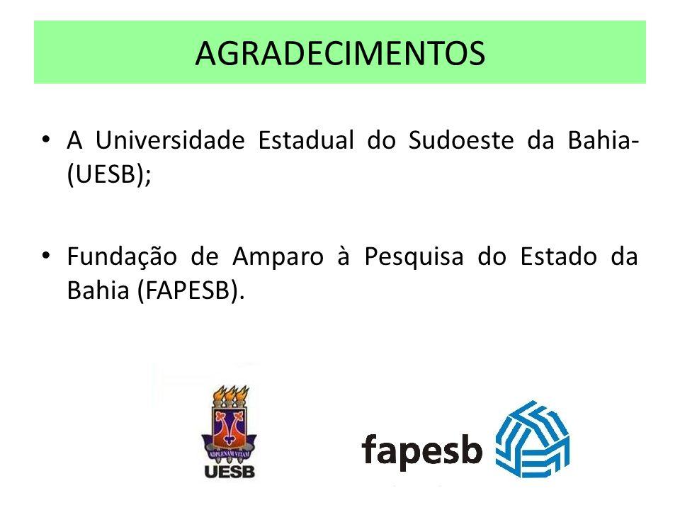AGRADECIMENTOS A Universidade Estadual do Sudoeste da Bahia- (UESB);