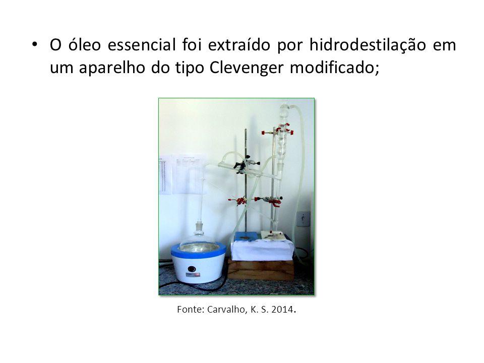 O óleo essencial foi extraído por hidrodestilação em um aparelho do tipo Clevenger modificado;