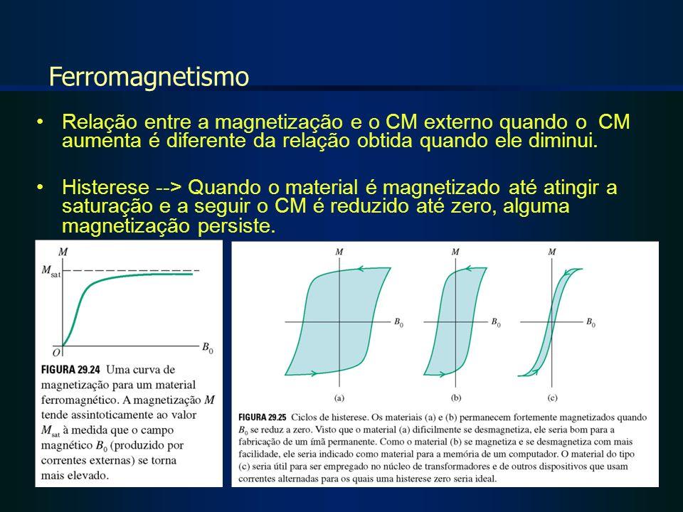 Ferromagnetismo Relação entre a magnetização e o CM externo quando o CM aumenta é diferente da relação obtida quando ele diminui.