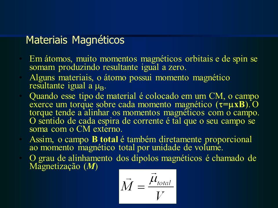 Materiais Magnéticos Em átomos, muito momentos magnéticos orbitais e de spin se somam produzindo resultante igual a zero.