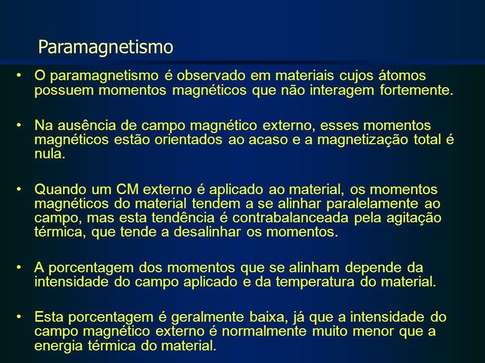 Paramagnetismo O paramagnetismo é observado em materiais cujos átomos possuem momentos magnéticos que não interagem fortemente.