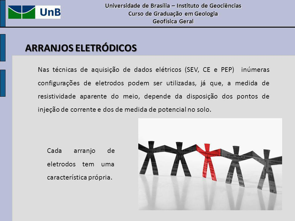 Universidade de Brasília – Instituto de Geociências