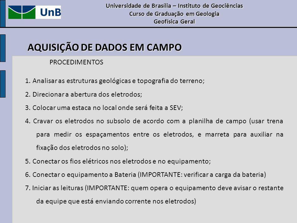 AQUISIÇÃO DE DADOS EM CAMPO