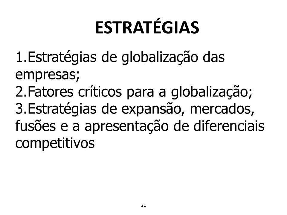 ESTRATÉGIAS Estratégias de globalização das empresas;