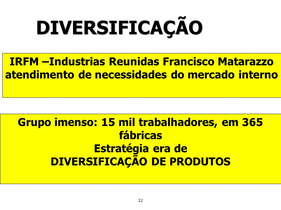 DIVERSIFICAÇÃO IRFM –Industrias Reunidas Francisco Matarazzo
