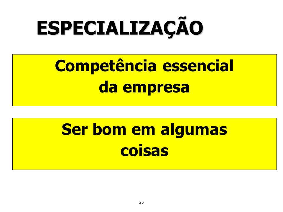 Competência essencial
