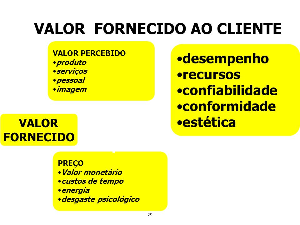 VALOR FORNECIDO AO CLIENTE