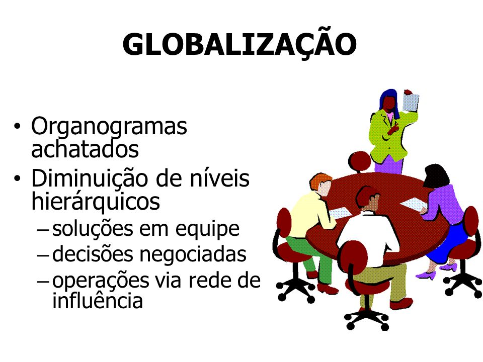 GLOBALIZAÇÃO Organogramas achatados Diminuição de níveis hierárquicos