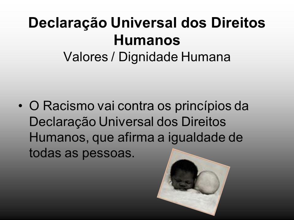 Declaração Universal dos Direitos Humanos Valores / Dignidade Humana