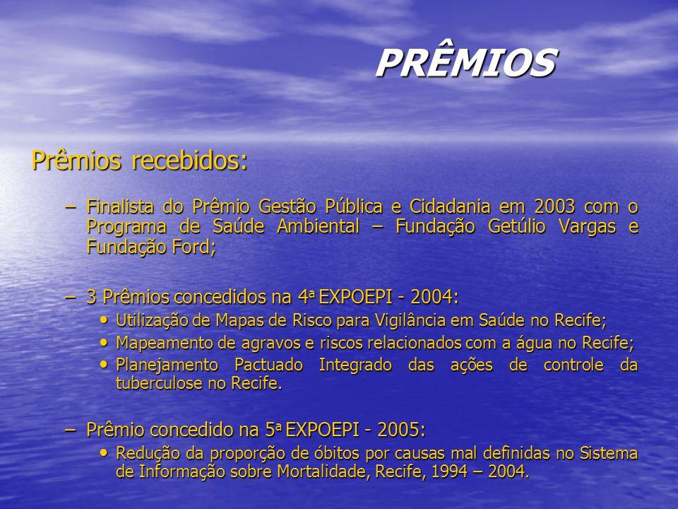 PRÊMIOS Prêmios recebidos: