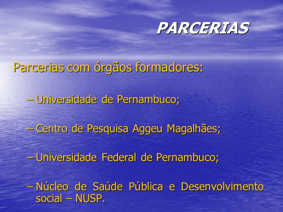 PARCERIAS Parcerias com órgãos formadores: Universidade de Pernambuco;