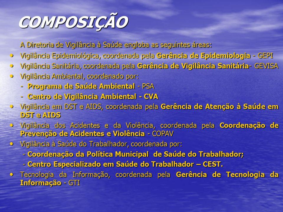 COMPOSIÇÃO A Diretoria de Vigilância à Saúde engloba as seguintes áreas: Vigilância Epidemiológica, coordenada pela Gerência de Epidemiologia - GEPI.