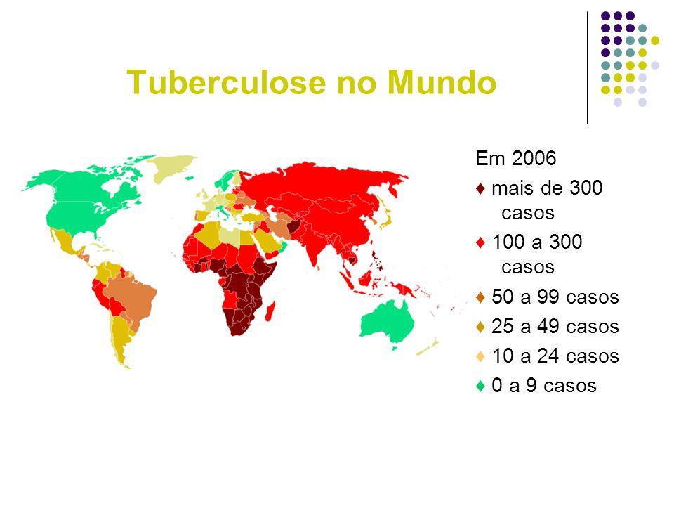 Tuberculose no Mundo Em 2006 ♦ mais de 300 casos ♦ 100 a 300 casos