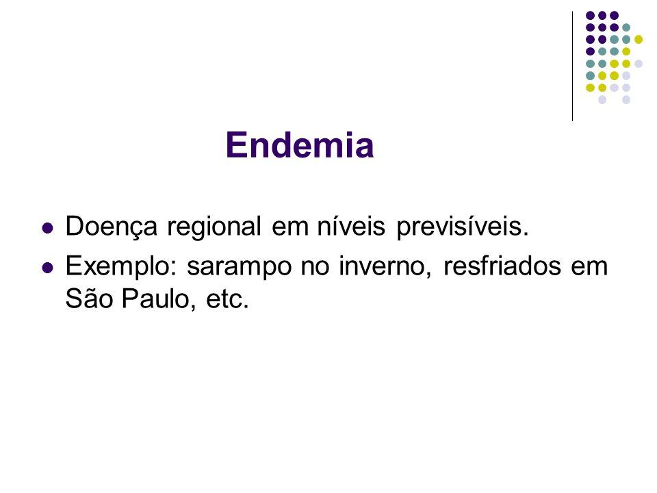 Endemia Doença regional em níveis previsíveis.