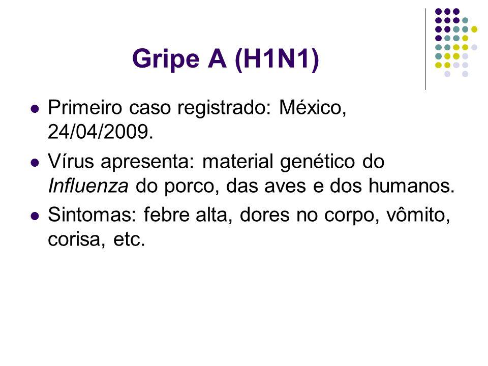 Gripe A (H1N1) Primeiro caso registrado: México, 24/04/2009.