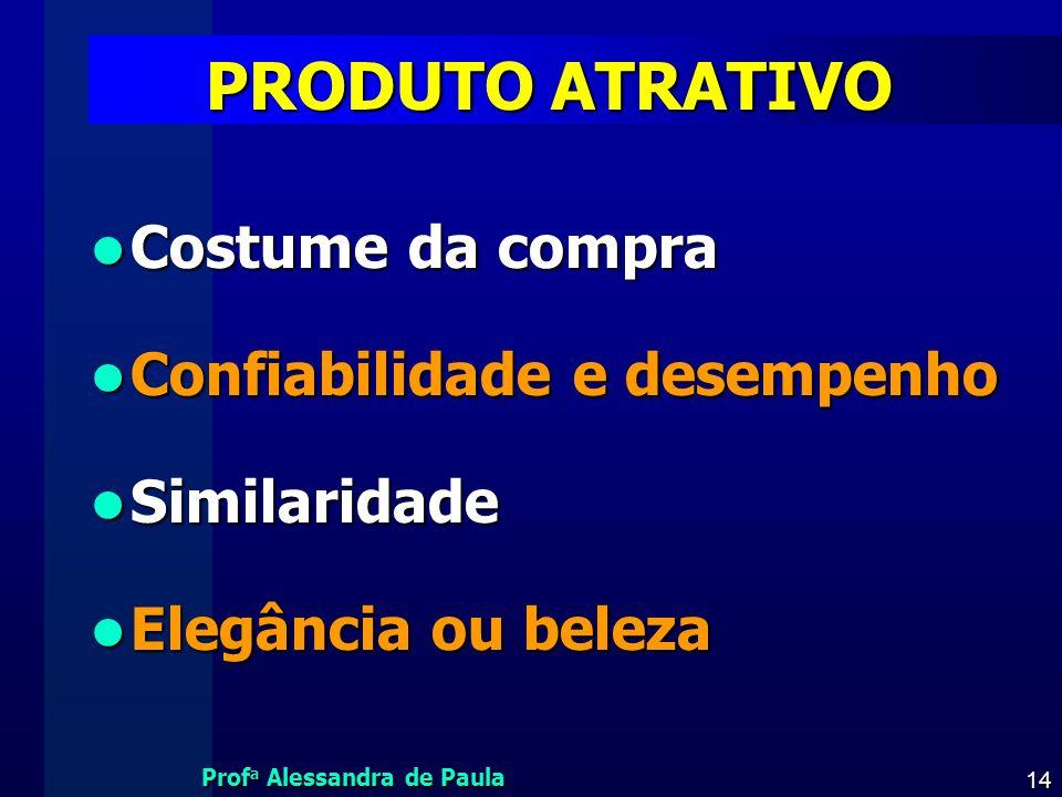 PRODUTO ATRATIVO Costume da compra Confiabilidade e desempenho