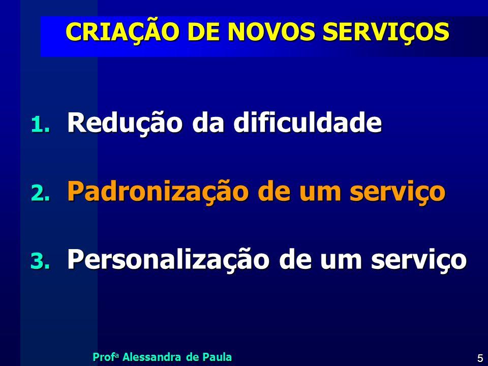 CRIAÇÃO DE NOVOS SERVIÇOS