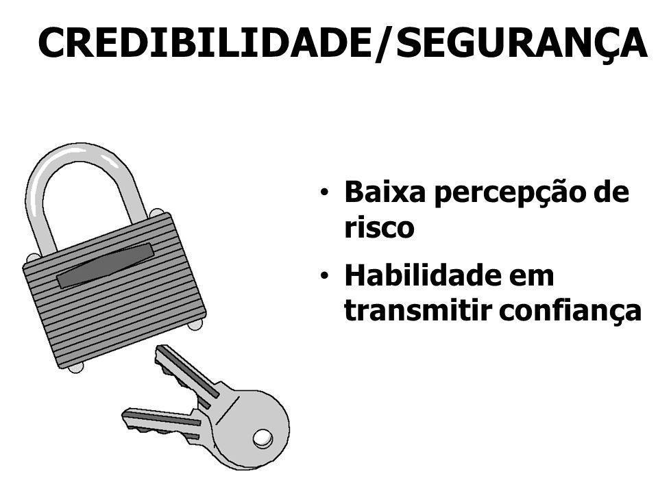 CREDIBILIDADE/SEGURANÇA