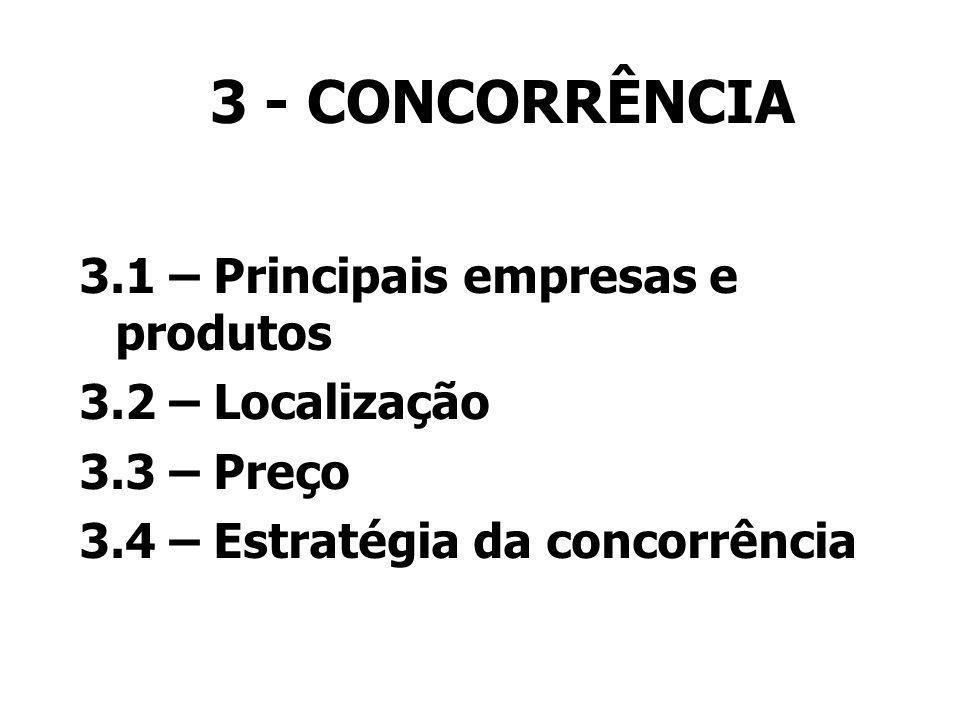 3 - CONCORRÊNCIA 3.1 – Principais empresas e produtos