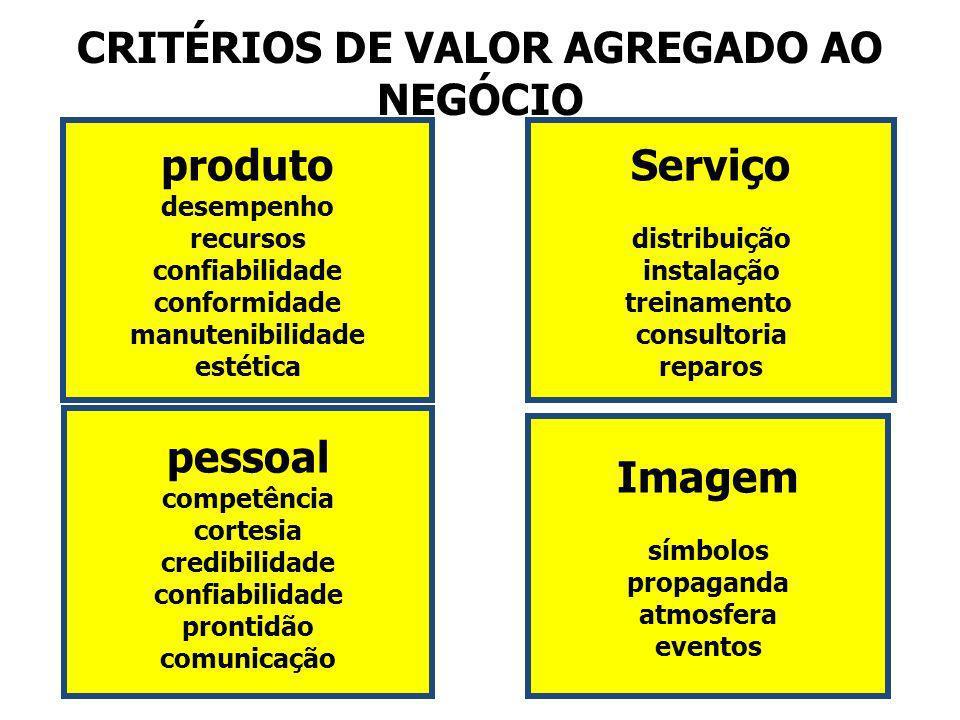 CRITÉRIOS DE VALOR AGREGADO AO NEGÓCIO